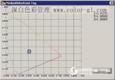 仿真复制中基于ICC文件的色彩管理你知道多少?