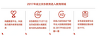 《京东教育白皮书》今日发布,2020四大业务方向全景呈现