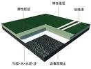 嘉華納米硅pu 安全環保  集研發,銷售,施工指導于一體