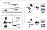 北京第一實驗小學高清視頻會議系統
