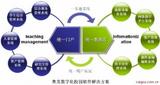 数字化校园软件-招生管理系统