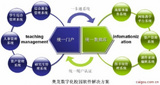 数字化校园软件-人事管理系统