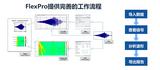 德国weisang品牌 FlexPro:专业的数据分析与显示软件