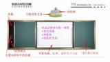 電子白板各種方案提供