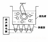 超声波清洗设备结构