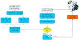 電源系統選型與匹配