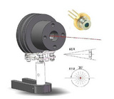 TO 型封装温控三维调节激光器安装座