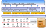 智能电能监测和节能系统