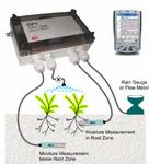 GP1灌溉決策監控系統