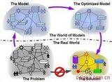 AnyLogic专业虚拟原型环境软件代理