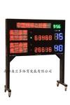 移動式無線遙控小球類比賽電子記分牌 Ⅱ