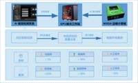 蓝海大脑工业视觉工业质检视觉识别机器视觉视觉检测智能制造缺陷检测工业检测英伟达NVIDIAJetsonnanoXavier