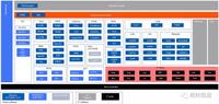 AUTOSAR解决方案 — INTEWORK-EAS-CP