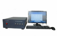 光纤器件测试平台