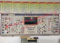 中国历史沿革演播系统