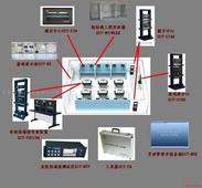 華育GCS Training綜合布線工程實訓室(實訓平臺)