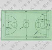 籃球場標準界限和尺寸