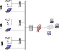 課堂直播系統