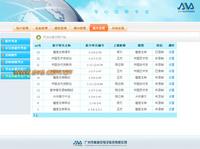 AVA課程資源管理系統