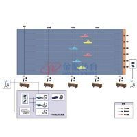 赛艇计时计分系统