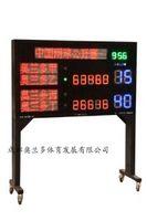 移动式无线遥控小球类比赛电子记分牌 Ⅱ