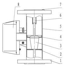 金属管浮子流量计/浮子流量计/金属管转子流量计 型号:JH-LZ-DN25