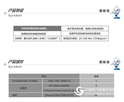 智能佳 DYNAMIXEL Pro H54-100-S500-R工业级数字机器人舵机配件