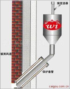 防堵风压取样装置(弯管优势)