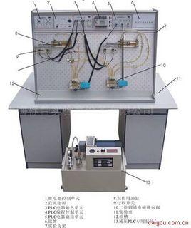 BPSYY-A气动液压PLC综合控制实验室设备