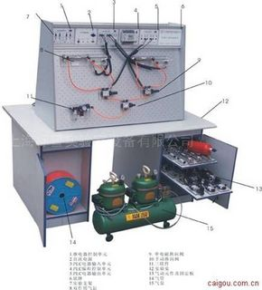 BP-QD气动PLC控制实验台