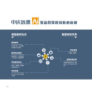 中庆智课引领人工智能新赛道,开启校园大数据时代