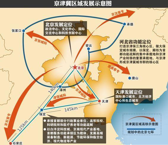 京津冀协同发力 吹响体育教学改革号角