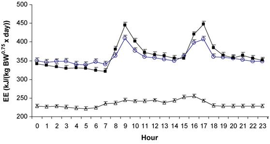 日前 生理 体温 10 PMS(月経前症候群)の症状は、いつからいつまで続くもの?