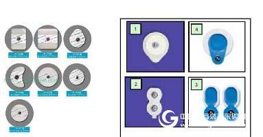 肌电测量主要电极介绍