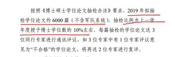 教育部:拟拨款800万元,抽检6000篇博士学位论文