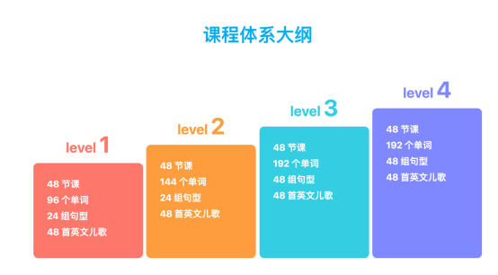 大力布局AI+教育 杜丫丫让启蒙英语既普惠又优质