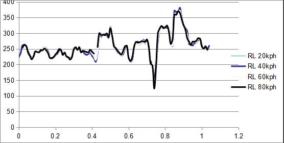 热熔型和双组份型标线逆反射测试实例分析