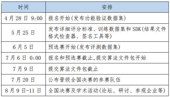 ?決賽啟幕!UCloud優刻得為第六屆中國研究生智慧城市大賽提供云計算支持