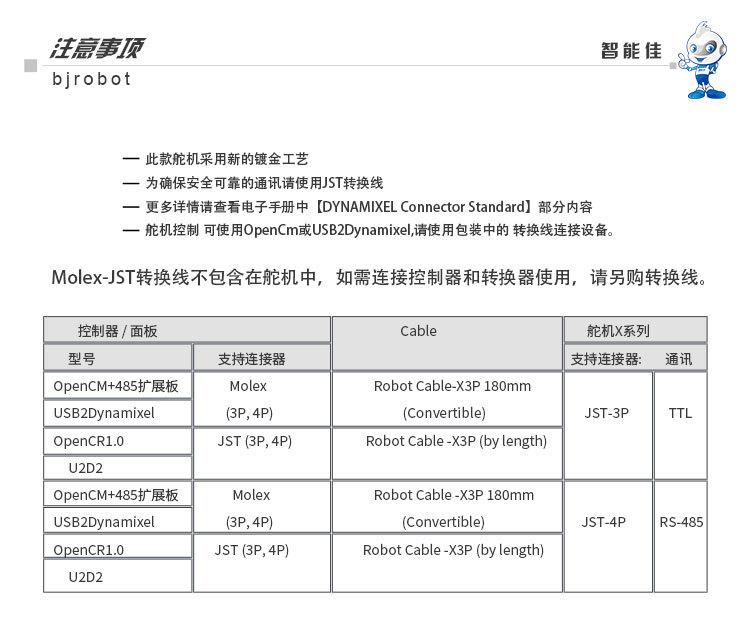 ROBOTIS 舵机 韩国原装进口 智能佳 舵机 XM540-W270-R 包邮