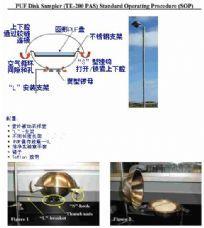 空气悬浮颗粒物+PUF被动采样器