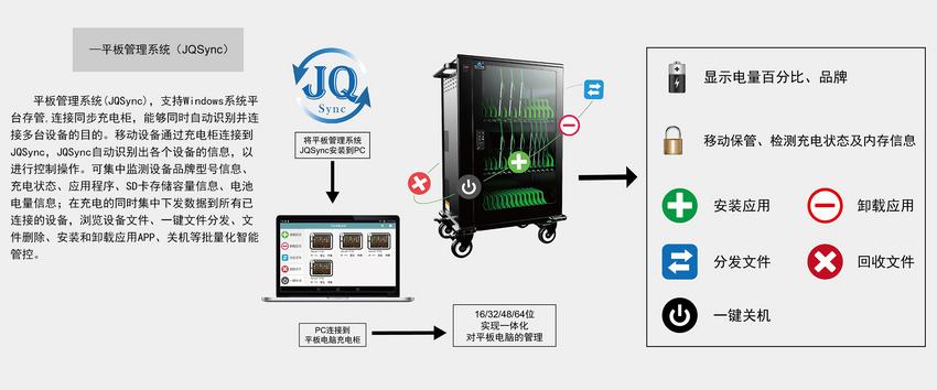 平板管理系统 平板数据集中传输软件