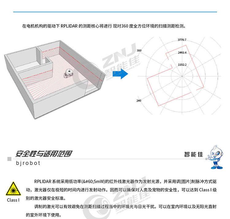 思岚 激光雷达 RPLIDAR-A1 360度激光扫描测距仪开发套件 6M测距