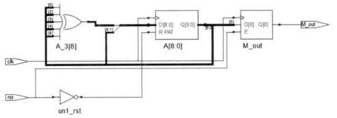 fpga的m序列信号发生器设计