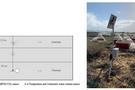 SCG-N土壤CO2剖面监测仪在蜥蜴研究方面的应用