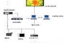 华埠信维北京五十中礼堂LED屏解决方案