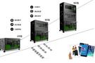 平板电脑充电车际庆科技:充电车位数选择