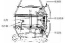 两种氙灯耐气候试验箱内部结构图对比