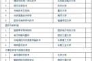 27个教育部重点实验室入列现场考察名单
