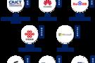 双展27场高端会议,世界500强企业来讲行业趋势,错过不再有!