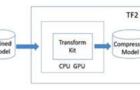 浪潮助推FPGA開源AI框架,高??苫裨钚錄鈾倏? />     </a>     <h3>       <a href=